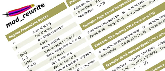 Mod_rewrite Cheat Sheet (V2)