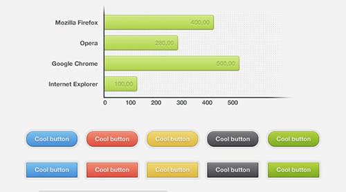 Elementos da interface do usuário