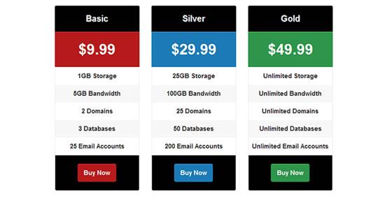 Criando Plugin Tabela Responsive Preços para WordPress